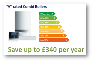 Prices For Local Boiler Replacement